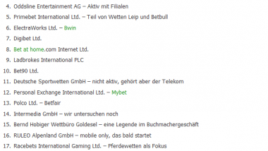 Hessisches Innenministerium veröffentlicht deutsche Lizenzliste
