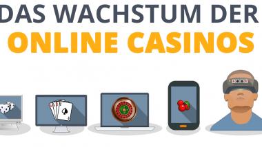 Die Geschichte der Online Casinos (Infografik)